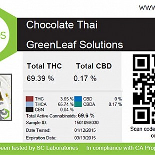 chocolatethai wax[1]