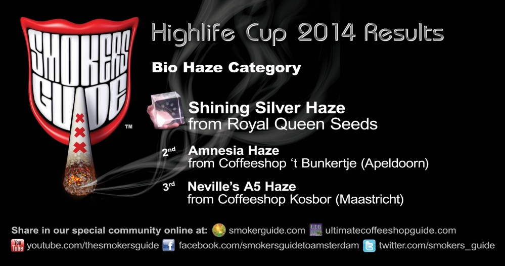 Highlife-Cup-2014-Results-Bio-Ha