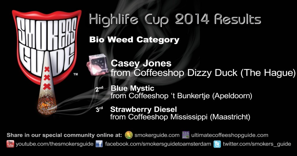 Highlife-Cup-2014-Results-Bio-We