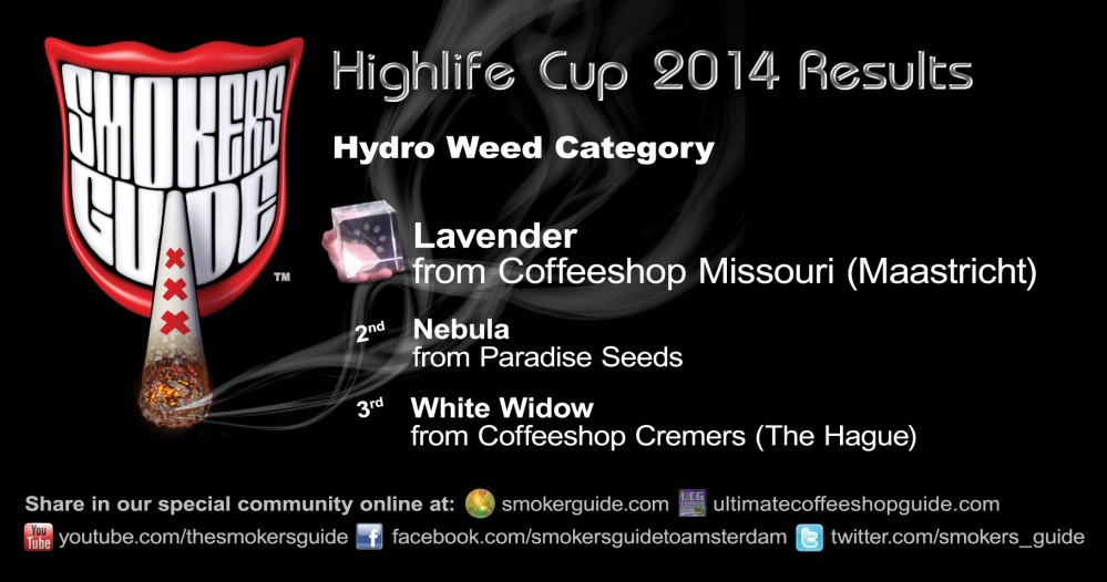 Highlife-Cup-2014-Results-Hydro-