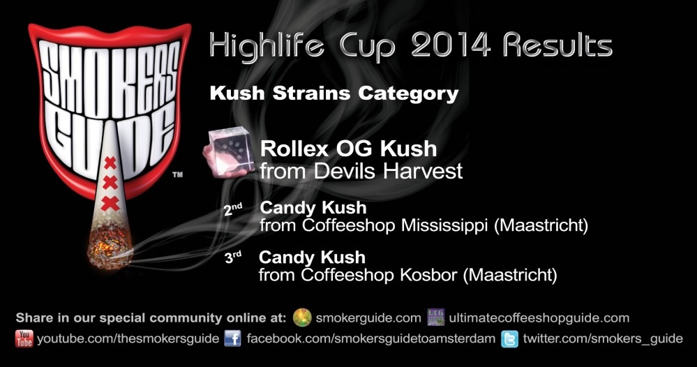 Highlife-Cup-2014-Results-Kush-S