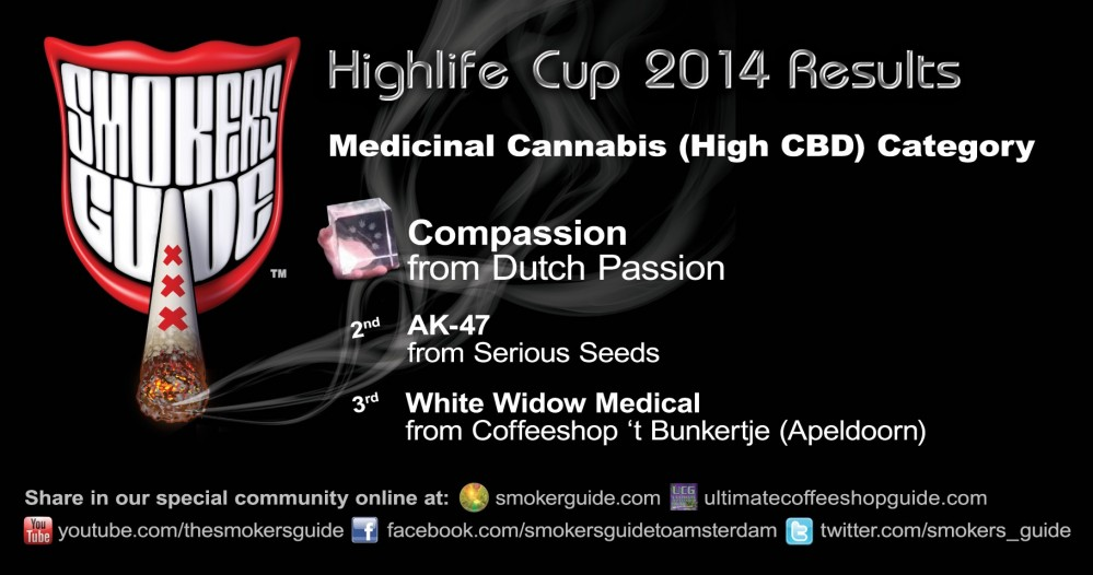 Highlife-Cup-2014-Results-Medici